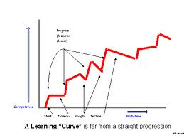 learning-curve-2